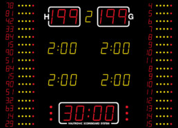 NA2154-16 Nautronic-indoor scoreboard for handball and basketball